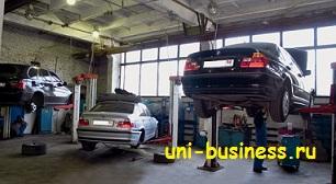 бизнес план обслуживание сто