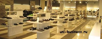 как составить бизнес план магазина