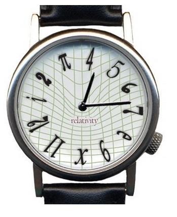часы Пи
