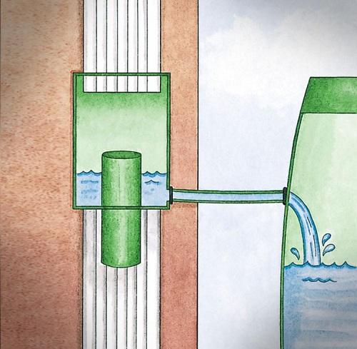 устройство для сбора дождевой воды